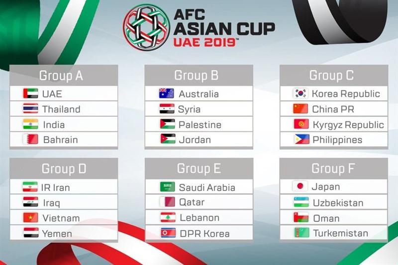 قرعه کشی گروه بندی جام ملت های آسیا 2019 | تهران کردیت کارت