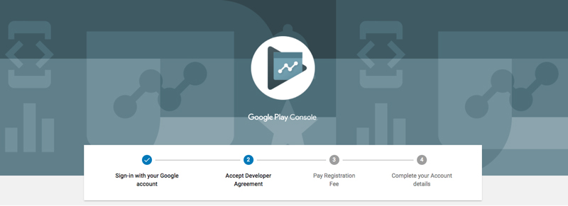 نکات مهم پرداخت گوگل کنسول | تهران کردیت کارت